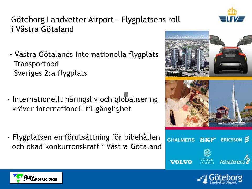 Göteborg Landvetter Airport – Flygplatsens roll i Västra Götaland - Västra Götalands internationella flygplats Transportnod Sveriges 2:a flygplats - I