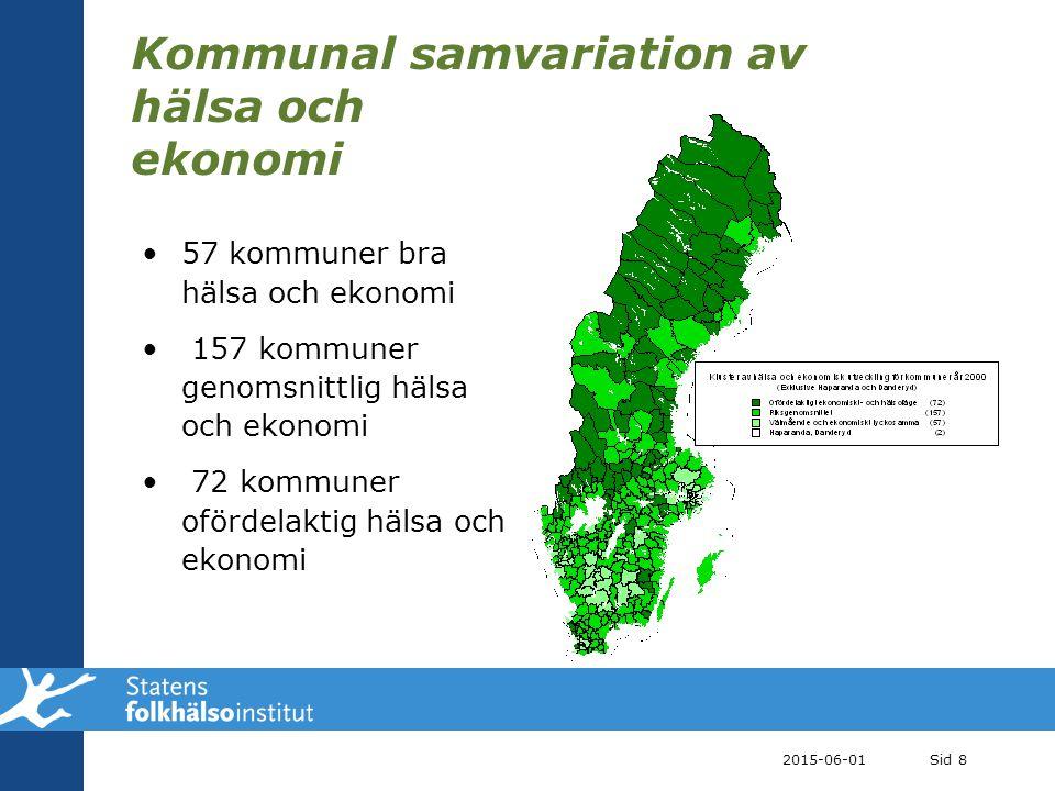 2015-06-01Sid 9 Samband och rekommendation Hälsoindikatorerna har statistiskt säkerställda samband med de ekonomiska indikatorerna Riktningen i sambandet har inte testats explicit Hälsa bör föras fram som en motor i regional ekonomisk utveckling