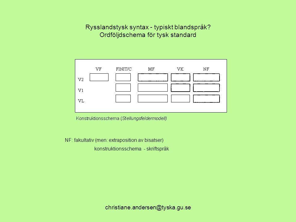christiane.andersen@tyska.gu.se Rysslandstysk syntax - typiskt blandspråk? Ordföljdschema för tysk standard NF: fakultativ (men: extraposition av bisa