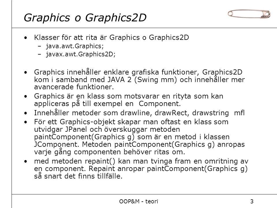 OOP&M - teori3 Graphics o Graphics2D Klasser för att rita är Graphics o Graphics2D –java.awt.Graphics; –javax.awt.Graphics2D; Graphics innehåller enklare grafiska funktioner, Graphics2D kom i samband med JAVA 2 (Swing mm) och innehåller mer avancerade funktioner.