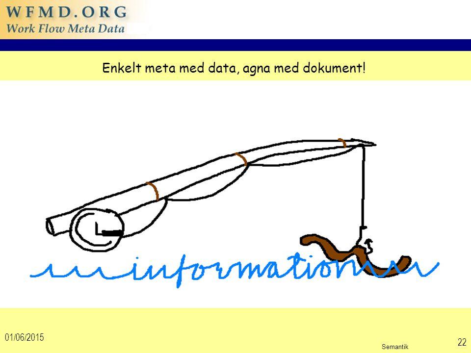 01/06/2015 22 Enkelt meta med data, agna med dokument! Semantik