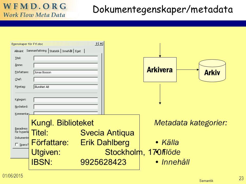 01/06/2015 23 Dokumentegenskaper/metadata Kungl. Biblioteket Titel: Svecia Antiqua Författare: Erik Dahlberg Utgiven: Stockholm, 1701 IBSN: 9925628423