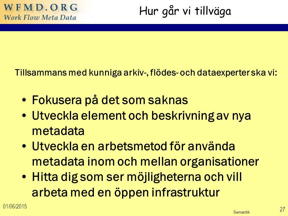01/06/2015 27 Hur går vi tillväga Fokusera på det som saknas Utveckla element och beskrivning av nya metadata Utveckla en arbetsmetod för använda metadata inom och mellan organisationer Hitta dig som ser möjligheterna och vill arbeta med en öppen infrastruktur Tillsammans med kunniga arkiv-, flödes- och dataexperter ska vi: Semantik