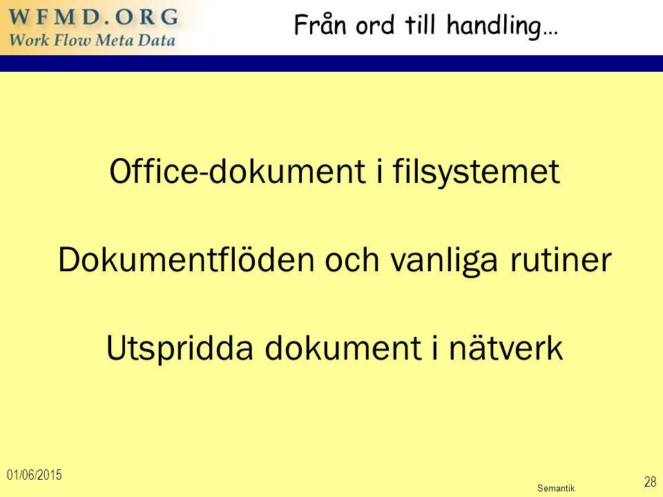 01/06/2015 28 Från ord till handling… Office-dokument i filsystemet Dokumentflöden och vanliga rutiner Utspridda dokument i nätverk Semantik