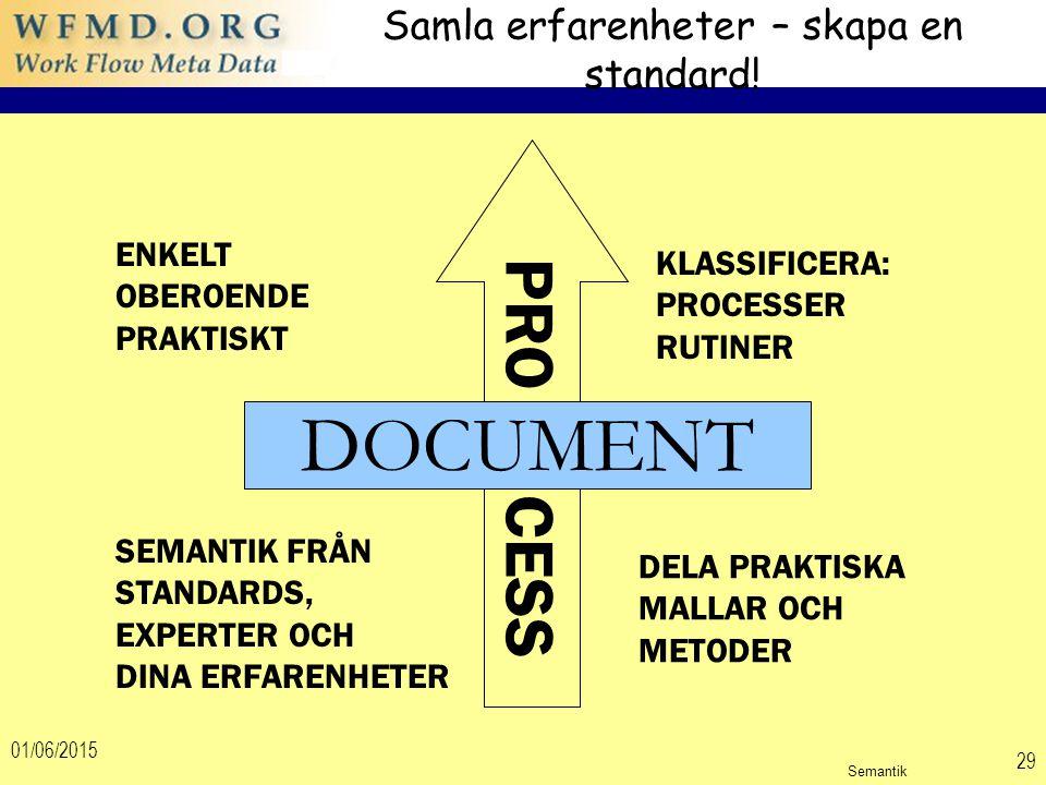 01/06/2015 29 PRO CESS Samla erfarenheter – skapa en standard.