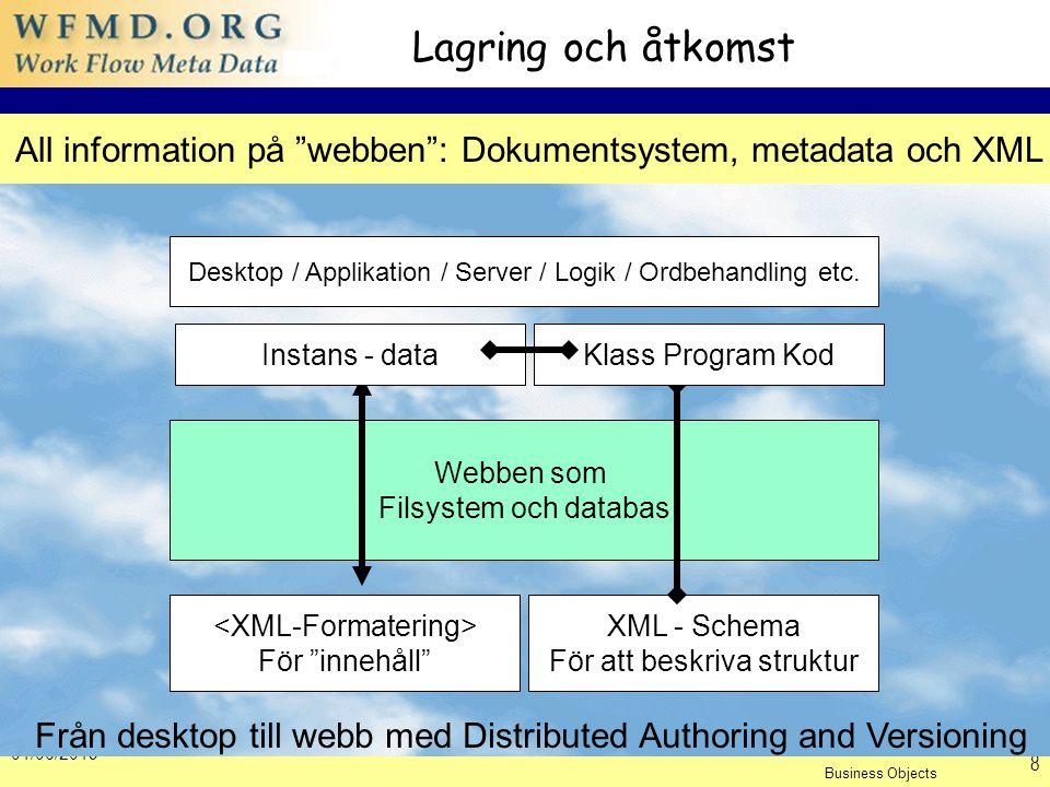 01/06/2015 8 Lagring och åtkomst All information på webben : Dokumentsystem, metadata och XML För innehåll XML - Schema För att beskriva struktur Webben som Filsystem och databas Desktop / Applikation / Server / Logik / Ordbehandling etc.