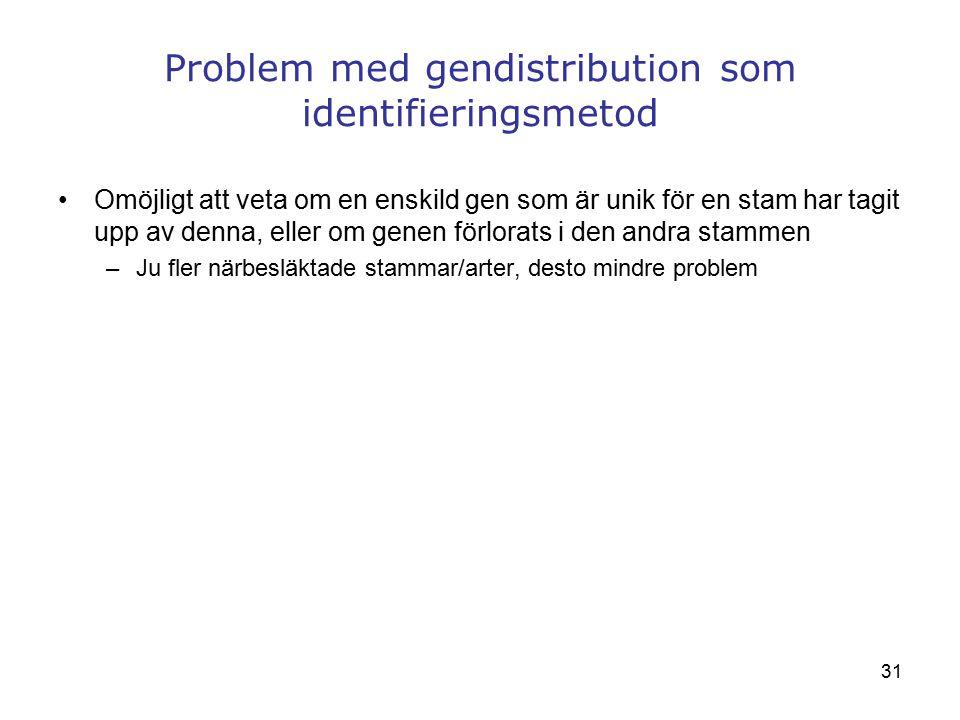 31 Problem med gendistribution som identifieringsmetod Omöjligt att veta om en enskild gen som är unik för en stam har tagit upp av denna, eller om ge