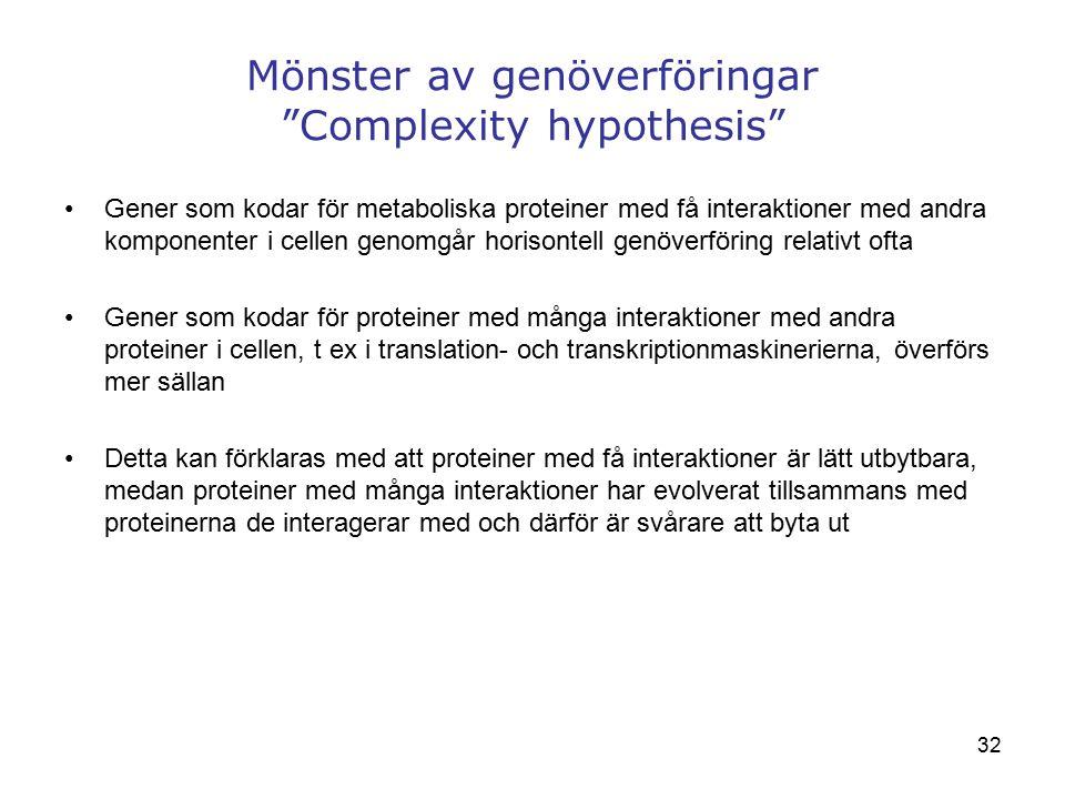 """32 Mönster av genöverföringar """"Complexity hypothesis"""" Gener som kodar för metaboliska proteiner med få interaktioner med andra komponenter i cellen ge"""