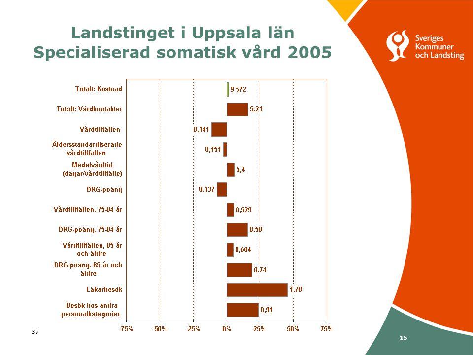 Svenska Kommunförbundet och Landstingsförbundet i samverkan 15 Landstinget i Uppsala län Specialiserad somatisk vård 2005