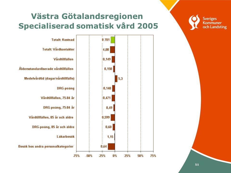 Svenska Kommunförbundet och Landstingsförbundet i samverkan 51 Västra Götalandsregionen Specialiserad somatisk vård 2005