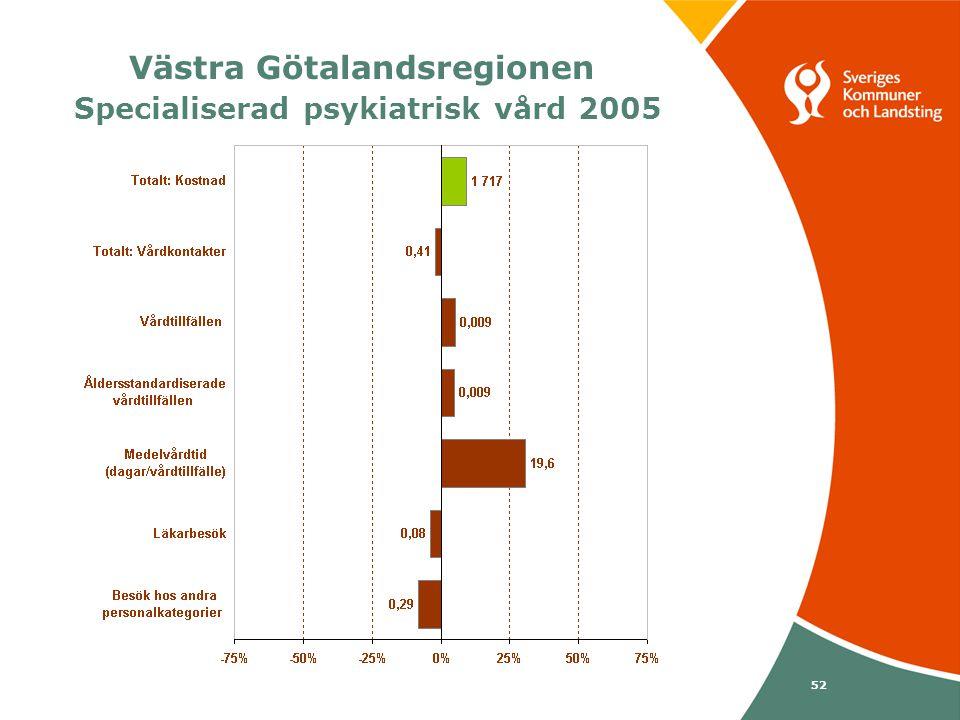 Svenska Kommunförbundet och Landstingsförbundet i samverkan 52 Västra Götalandsregionen Specialiserad psykiatrisk vård 2005