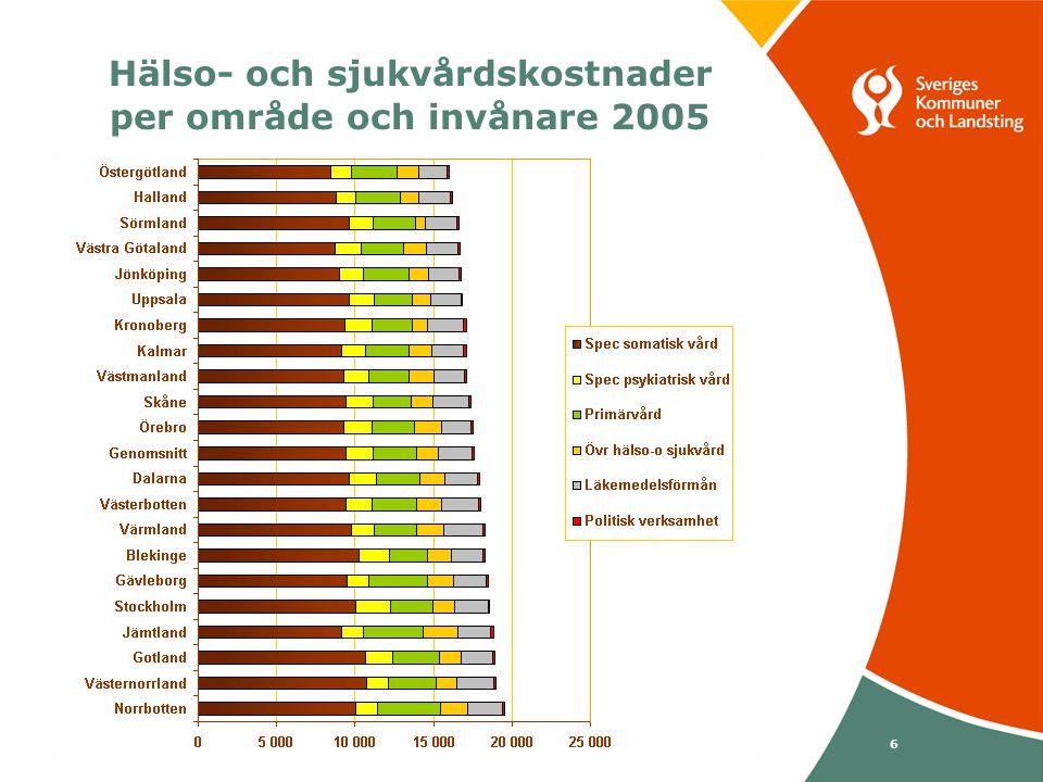 Svenska Kommunförbundet och Landstingsförbundet i samverkan 6 Hälso- och sjukvårdskostnader per område och invånare 2005