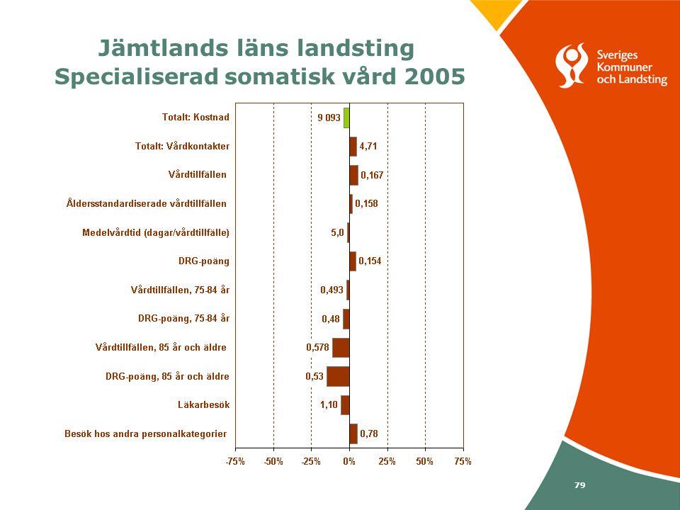 Svenska Kommunförbundet och Landstingsförbundet i samverkan 79 Jämtlands läns landsting Specialiserad somatisk vård 2005