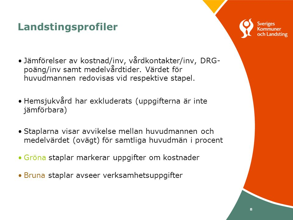 Svenska Kommunförbundet och Landstingsförbundet i samverkan 69 Landstinget Gävleborg Hälso- och sjukvård 2005