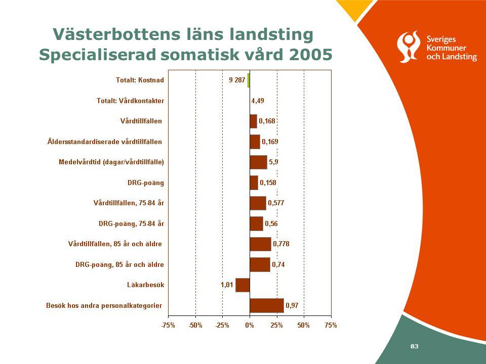 Svenska Kommunförbundet och Landstingsförbundet i samverkan 83 Västerbottens läns landsting Specialiserad somatisk vård 2005
