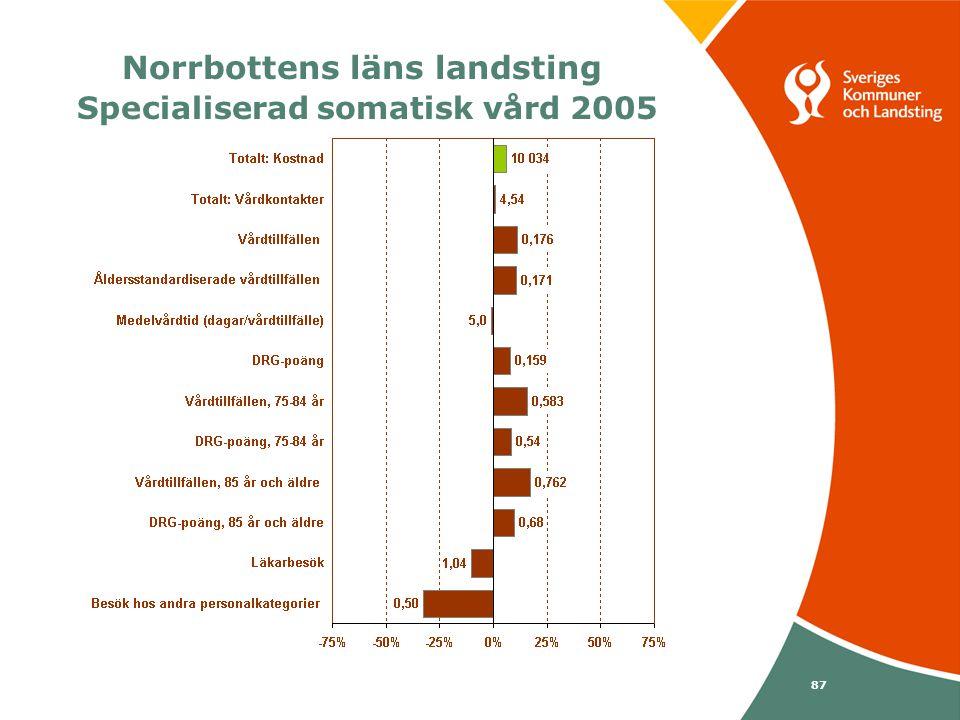 Svenska Kommunförbundet och Landstingsförbundet i samverkan 87 Norrbottens läns landsting Specialiserad somatisk vård 2005