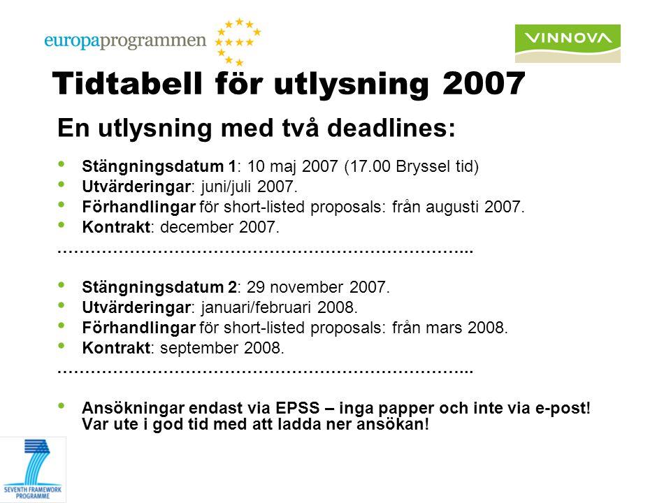 Tidtabell för utlysning 2007 En utlysning med två deadlines: Stängningsdatum 1: 10 maj 2007 (17.00 Bryssel tid) Utvärderingar: juni/juli 2007.