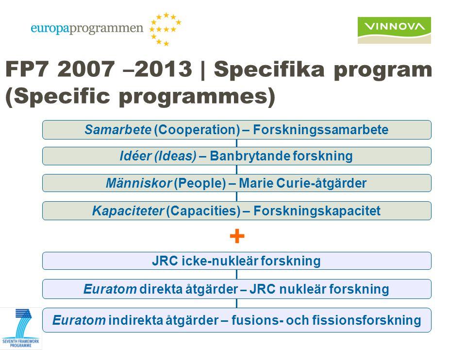 FP7 2007 –2013 | Specifika program (Specific programmes) + Idéer (Ideas) – Banbrytande forskning Kapaciteter (Capacities) – Forskningskapacitet Människor (People) – Marie Curie-åtgärder Samarbete (Cooperation) – Forskningssamarbete JRC icke-nukleär forskning Euratom direkta åtgärder – JRC nukleär forskning Euratom indirekta åtgärder – fusions- och fissionsforskning