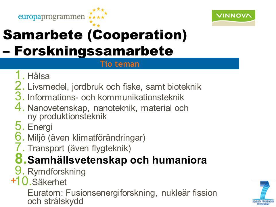 Samarbete (Cooperation) – Forskningssamarbete 1. Hälsa 2. Livsmedel, jordbruk och fiske, samt bioteknik 3. Informations- och kommunikationsteknik 4. N