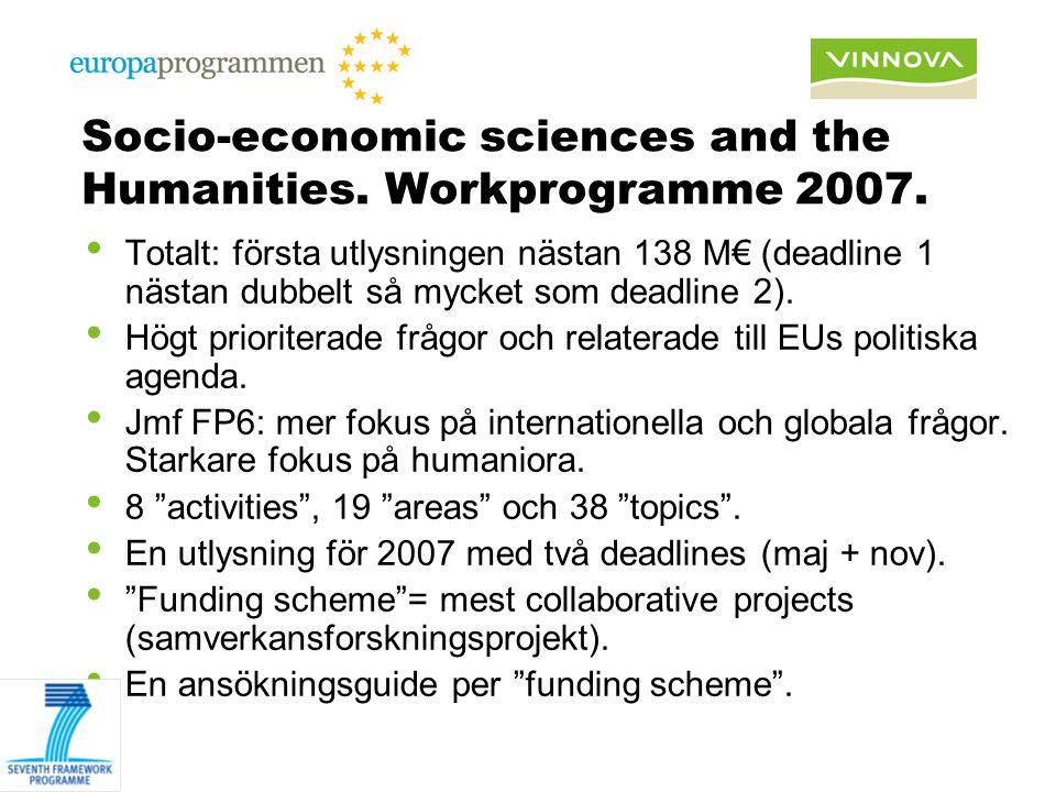 Socio-economic sciences and the Humanities. Workprogramme 2007. Totalt: första utlysningen nästan 138 M€ (deadline 1 nästan dubbelt så mycket som dead
