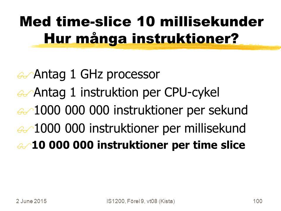 2 June 2015IS1200, Förel 9, vt08 (Kista)100 Med time-slice 10 millisekunder Hur många instruktioner.