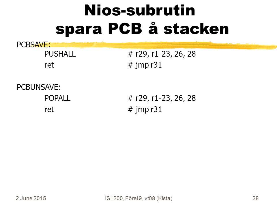 2 June 2015IS1200, Förel 9, vt08 (Kista)28 Nios-subrutin spara PCB å stacken PCBSAVE: PUSHALL# r29, r1-23, 26, 28 ret# jmp r31 PCBUNSAVE: POPALL# r29, r1-23, 26, 28 ret# jmp r31