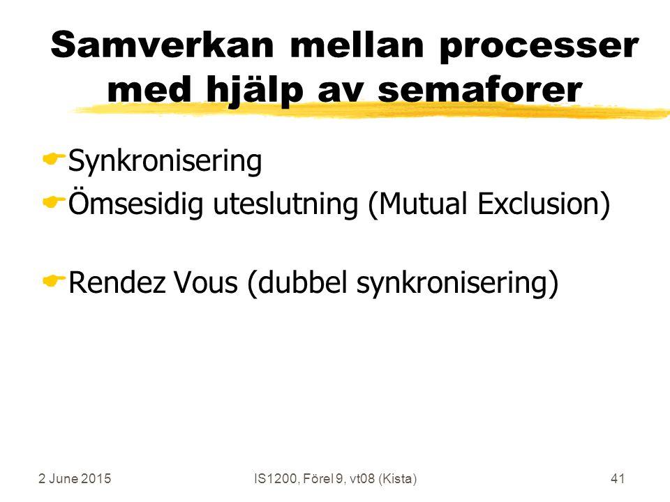 2 June 2015IS1200, Förel 9, vt08 (Kista)41 Samverkan mellan processer med hjälp av semaforer  Synkronisering  Ömsesidig uteslutning (Mutual Exclusion)  Rendez Vous (dubbel synkronisering)