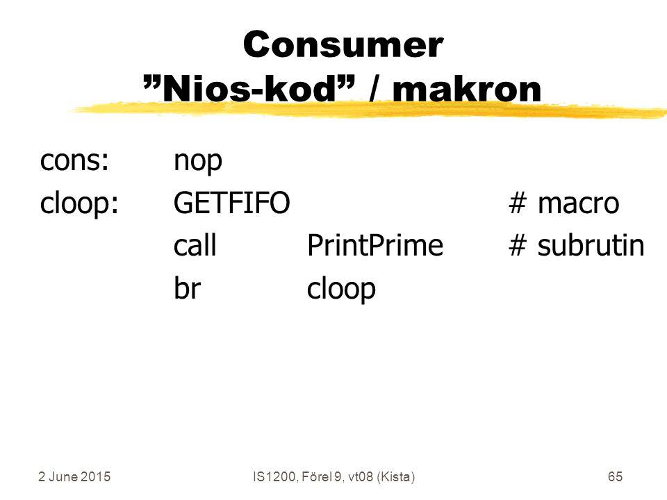 2 June 2015IS1200, Förel 9, vt08 (Kista)65 Consumer Nios-kod / makron cons:nop cloop:GETFIFO# macro callPrintPrime# subrutin brcloop