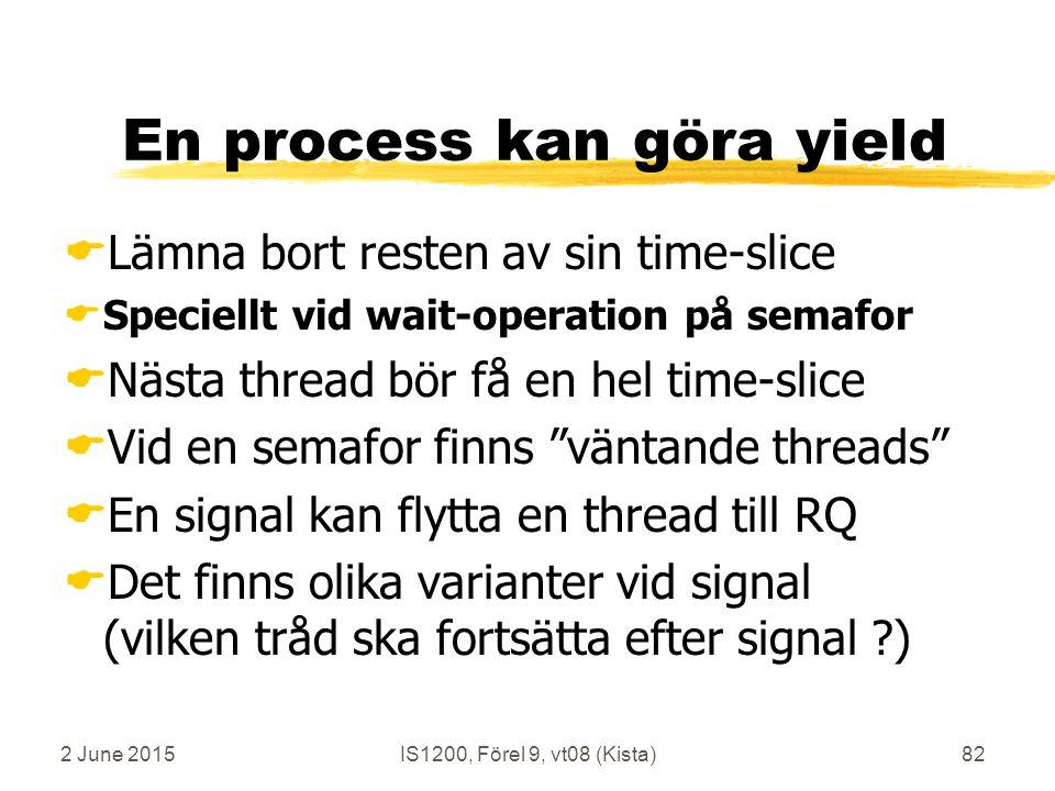 2 June 2015IS1200, Förel 9, vt08 (Kista)82 En process kan göra yield  Lämna bort resten av sin time-slice  Speciellt vid wait-operation på semafor  Nästa thread bör få en hel time-slice  Vid en semafor finns väntande threads  En signal kan flytta en thread till RQ  Det finns olika varianter vid signal (vilken tråd ska fortsätta efter signal )