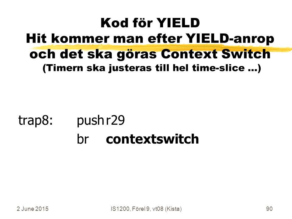 2 June 2015IS1200, Förel 9, vt08 (Kista)90 Kod för YIELD Hit kommer man efter YIELD-anrop och det ska göras Context Switch (Timern ska justeras till hel time-slice …) trap8: pushr29 brcontextswitch