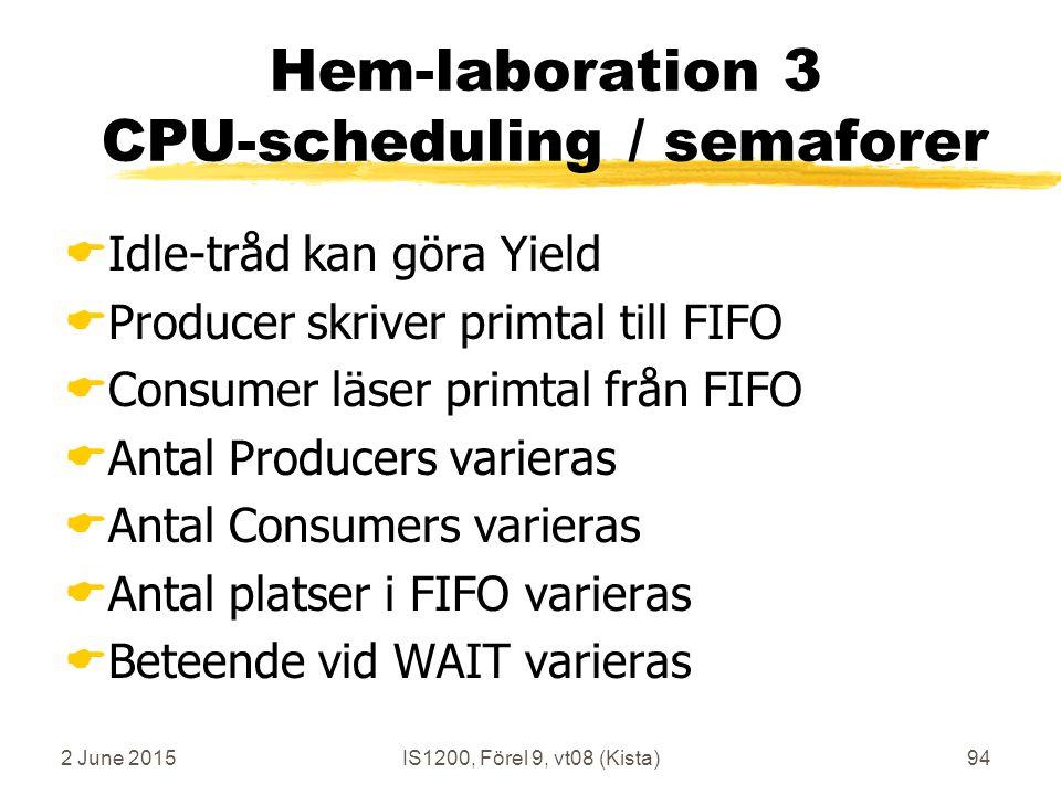 2 June 2015IS1200, Förel 9, vt08 (Kista)94 Hem-laboration 3 CPU-scheduling / semaforer  Idle-tråd kan göra Yield  Producer skriver primtal till FIFO  Consumer läser primtal från FIFO  Antal Producers varieras  Antal Consumers varieras  Antal platser i FIFO varieras  Beteende vid WAIT varieras