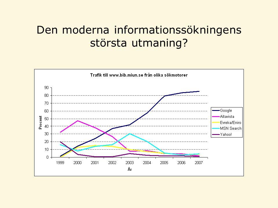 Den moderna informationssökningens största utmaning?