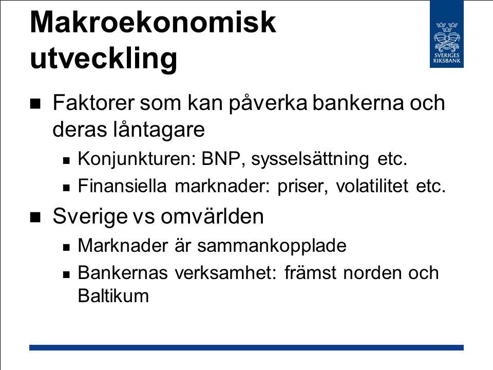 Faktorer som kan påverka bankerna och deras låntagare Konjunkturen: BNP, sysselsättning etc. Finansiella marknader: priser, volatilitet etc. Sverige v