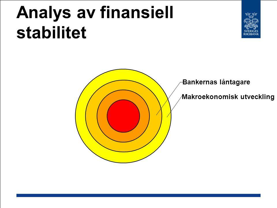 Analys av finansiell stabilitet Makroekonomisk utveckling Bankernas låntagare