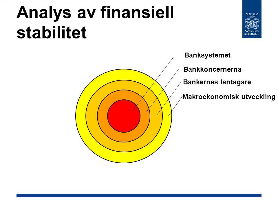 Analys av finansiell stabilitet Makroekonomisk utveckling Bankernas låntagare Bankkoncernerna Banksystemet