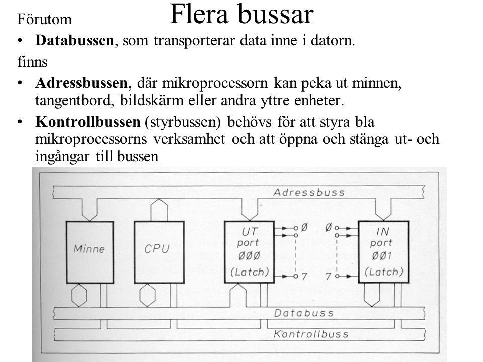 Flera bussar Förutom Databussen, som transporterar data inne i datorn. finns Adressbussen, där mikroprocessorn kan peka ut minnen, tangentbord, bildsk