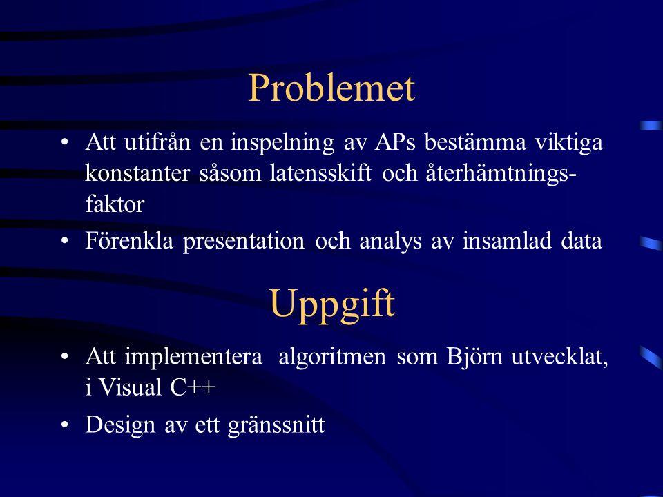 Problemet Att utifrån en inspelning av APs bestämma viktiga konstanter såsom latensskift och återhämtnings- faktor Förenkla presentation och analys av insamlad data Uppgift Att implementera algoritmen som Björn utvecklat, i Visual C++ Design av ett gränssnitt