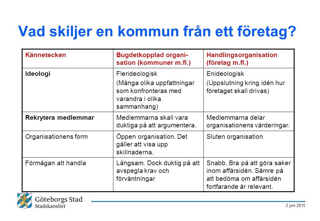 2 juni 2015 Vad skiljer en kommun från ett företag? KänneteckenBugdetkopplad organi- sation (kommuner m.fl.) Handlingsorganisation (företag m.fl.) Ide