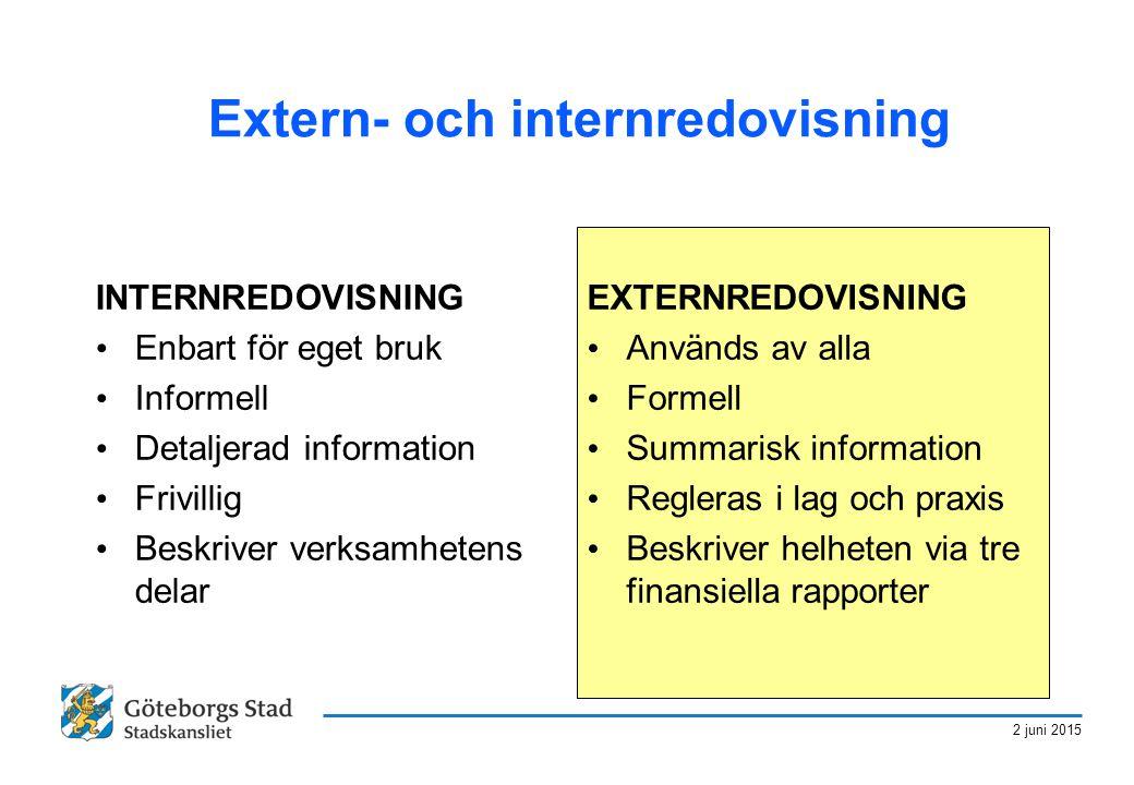 2 juni 2015 Extern- och internredovisning INTERNREDOVISNING Enbart för eget bruk Informell Detaljerad information Frivillig Beskriver verksamhetens de