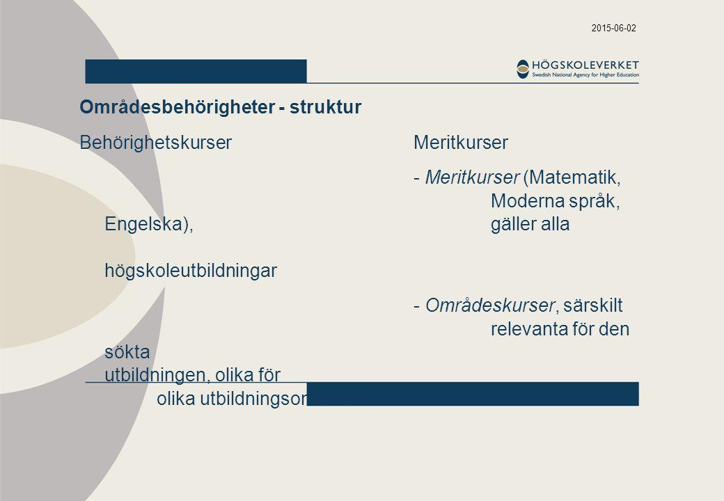2015-06-02 Områdesbehörigheter - struktur BehörighetskurserMeritkurser - Meritkurser (Matematik, Moderna språk, Engelska), gäller alla högskoleutbildningar - Områdeskurser, särskilt relevanta för den sökta utbildningen, olika för olika utbildningsområden