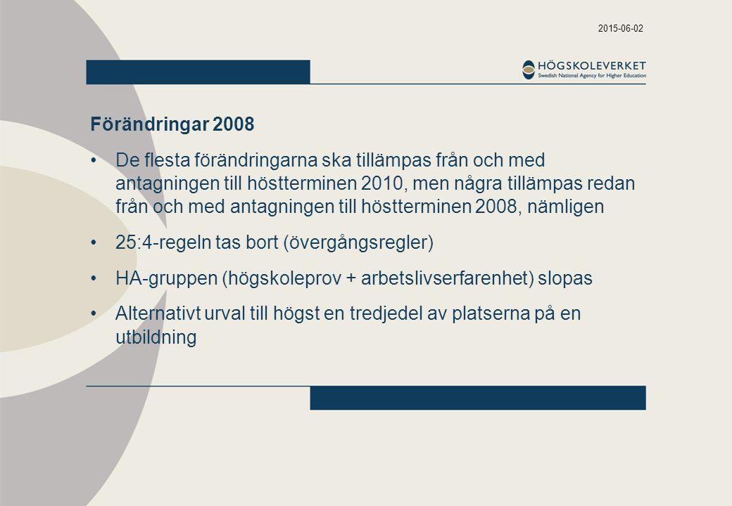 2015-06-02 Förändringar 2008 De flesta förändringarna ska tillämpas från och med antagningen till höstterminen 2010, men några tillämpas redan från och med antagningen till höstterminen 2008, nämligen 25:4-regeln tas bort (övergångsregler) HA-gruppen (högskoleprov + arbetslivserfarenhet) slopas Alternativt urval till högst en tredjedel av platserna på en utbildning