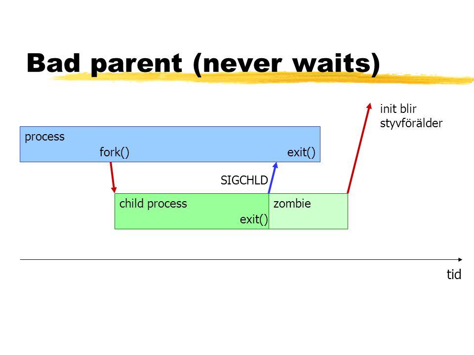 Bad parent (never waits) tid process fork() child process exit() init blir styvförälder zombie SIGCHLD exit()