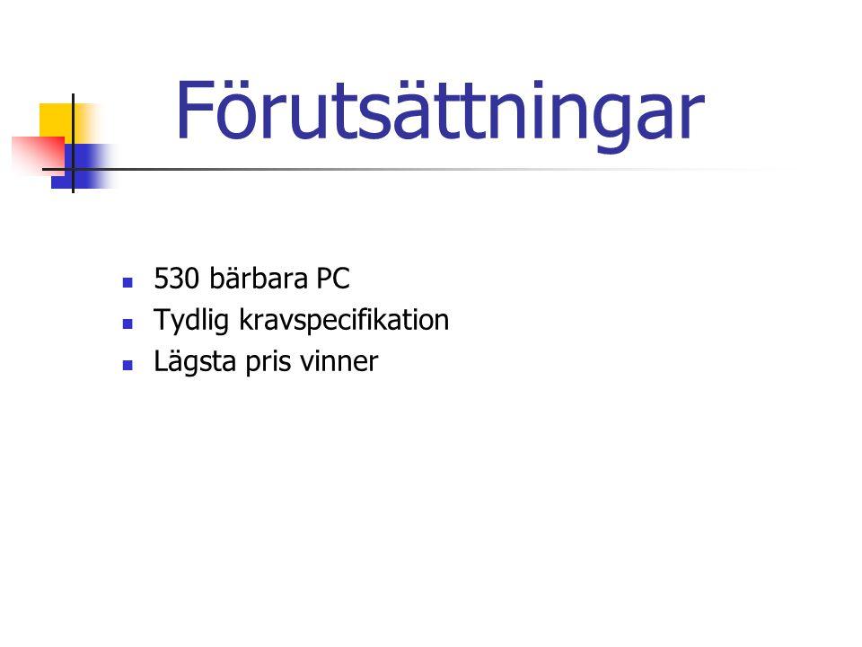 Förutsättningar 530 bärbara PC Tydlig kravspecifikation Lägsta pris vinner