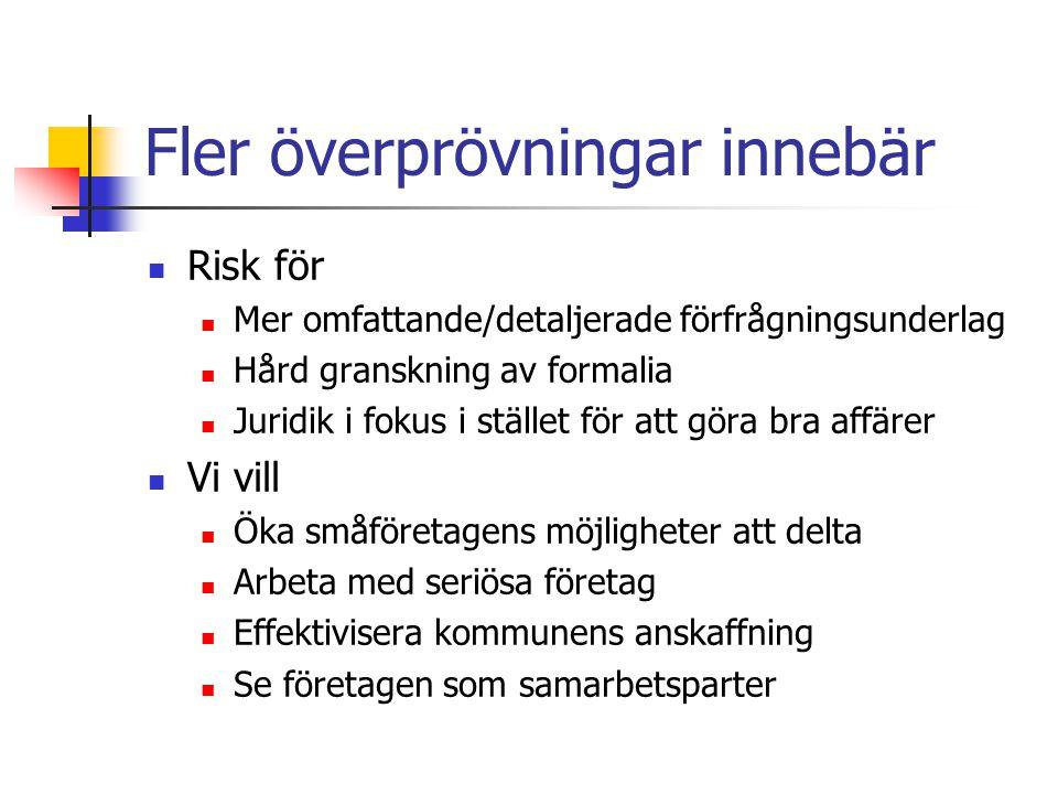 Fler överprövningar innebär Risk för Mer omfattande/detaljerade förfrågningsunderlag Hård granskning av formalia Juridik i fokus i stället för att gör