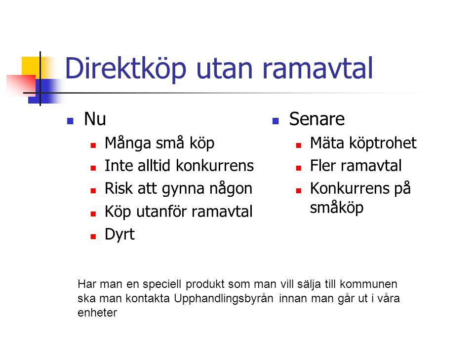 Direktköp utan ramavtal Nu Många små köp Inte alltid konkurrens Risk att gynna någon Köp utanför ramavtal Dyrt Senare Mäta köptrohet Fler ramavtal Kon