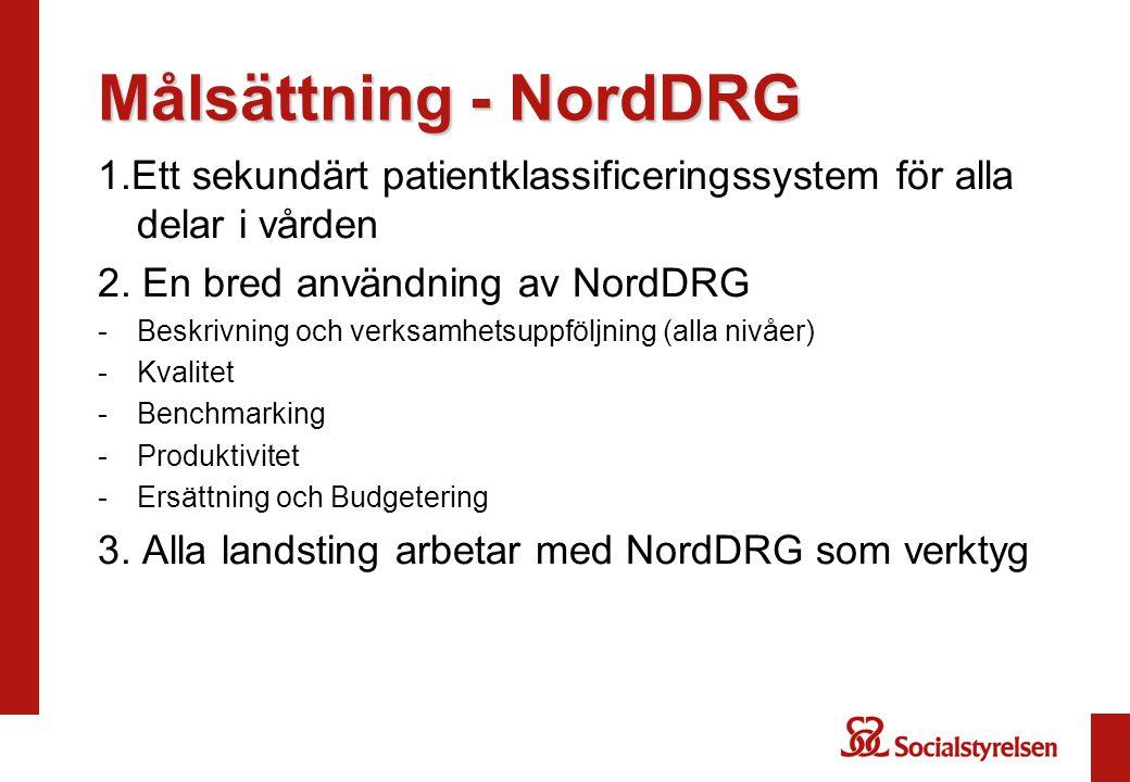 Målsättning - NordDRG 1.Ett sekundärt patientklassificeringssystem för alla delar i vården 2. En bred användning av NordDRG -Beskrivning och verksamhe
