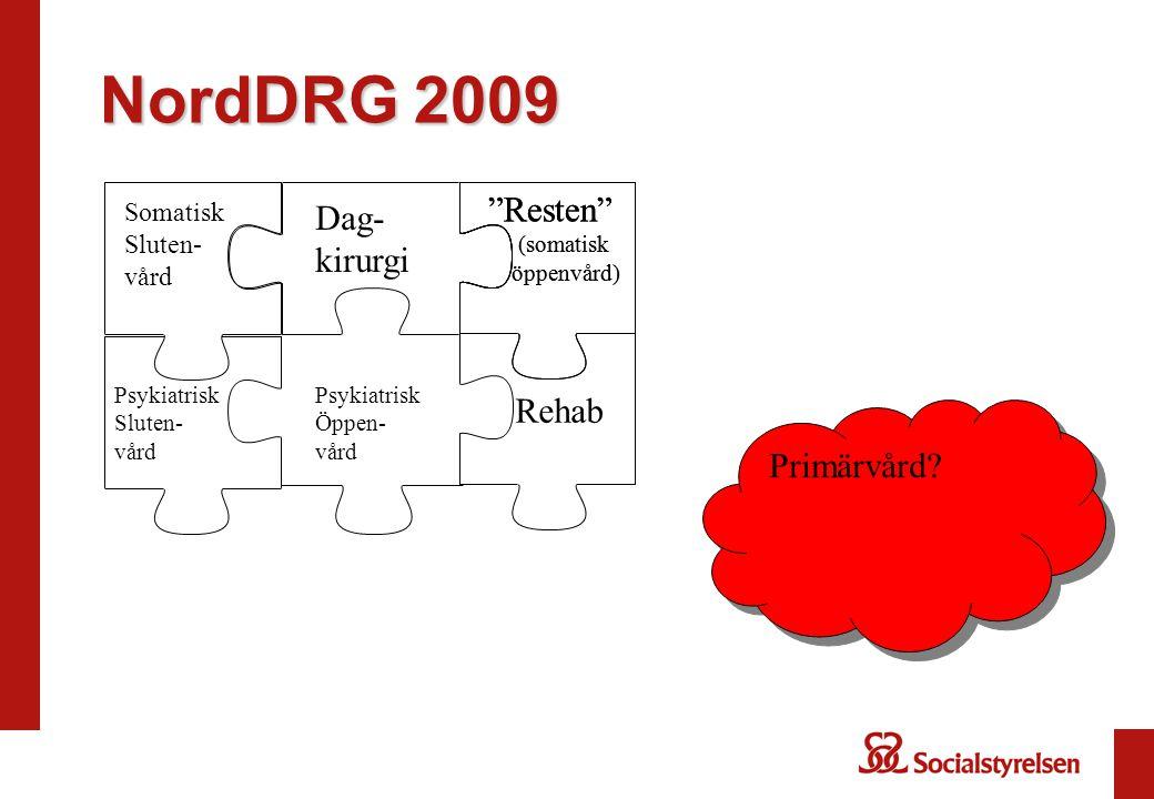 """NordDRG 2009 Psykiatrisk Sluten- vård Dag- kirurgi """"Resten"""" (somatisk öppenvård) Somatisk Sluten- vård """"Resten"""" (somatisk öppenvård) Rehab Psykiatrisk"""