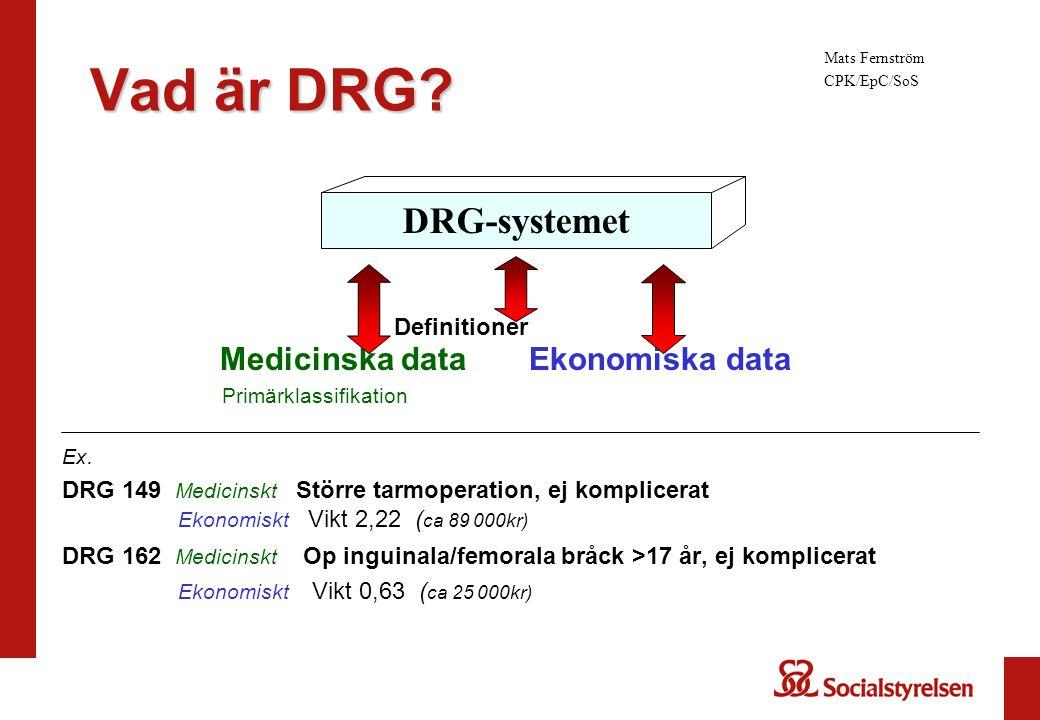 Definitioner Medicinska data Ekonomiska data Primärklassifikation Ex. DRG 149 Medicinskt Större tarmoperation, ej komplicerat Ekonomiskt Vikt 2,22 ( c