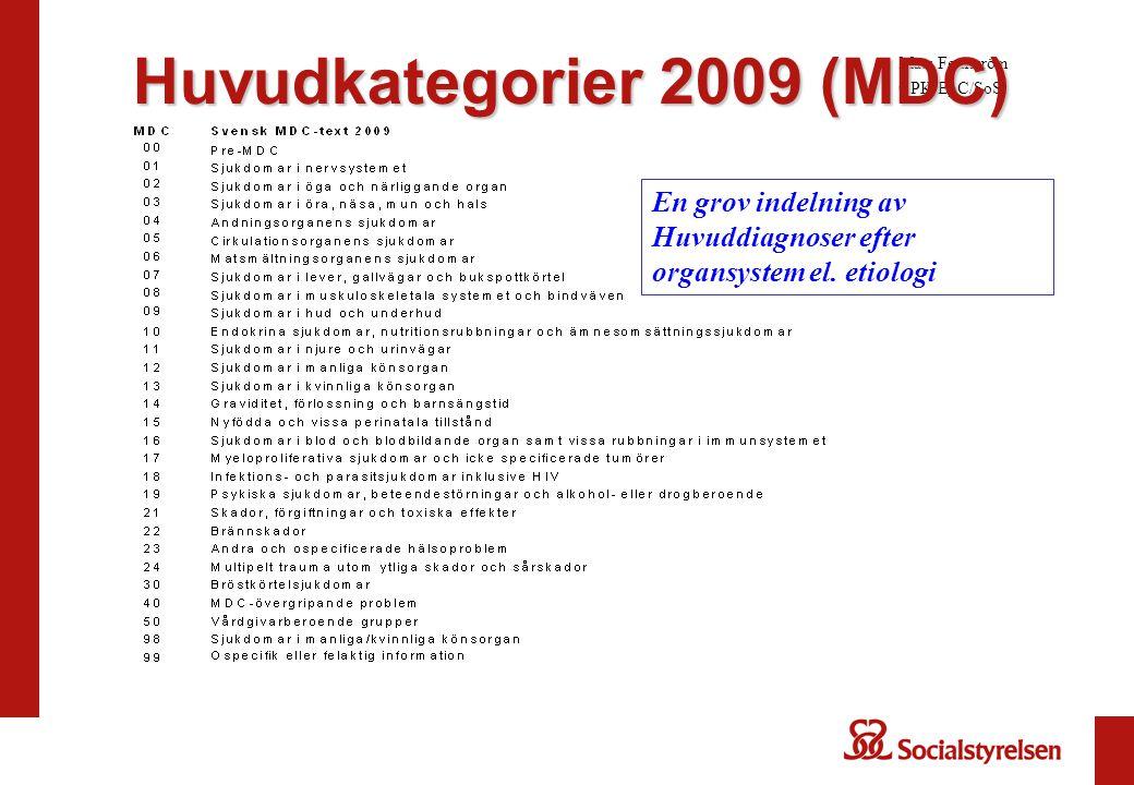 Mats Fernström CPK/EpC/SoS En grov indelning av Huvuddiagnoser efter organsystem el. etiologi Huvudkategorier 2009 (MDC)