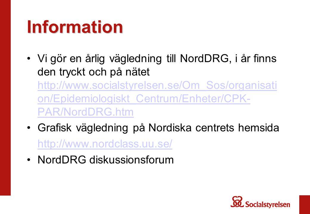 Information Vi gör en årlig vägledning till NordDRG, i år finns den tryckt och på nätet http://www.socialstyrelsen.se/Om_Sos/organisati on/Epidemiolog